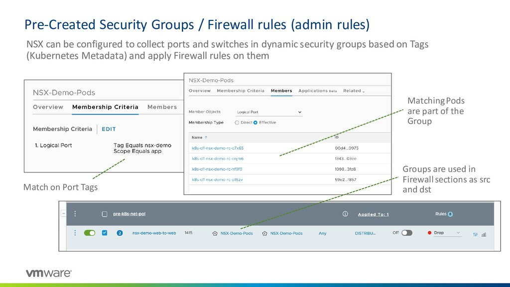 Pre-Created Security Groups / Firewall rules (a...