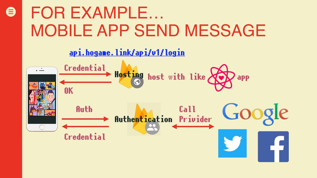 FOR EXAMPLE… MOBILE APP SEND MESSAGE Hosting ap...