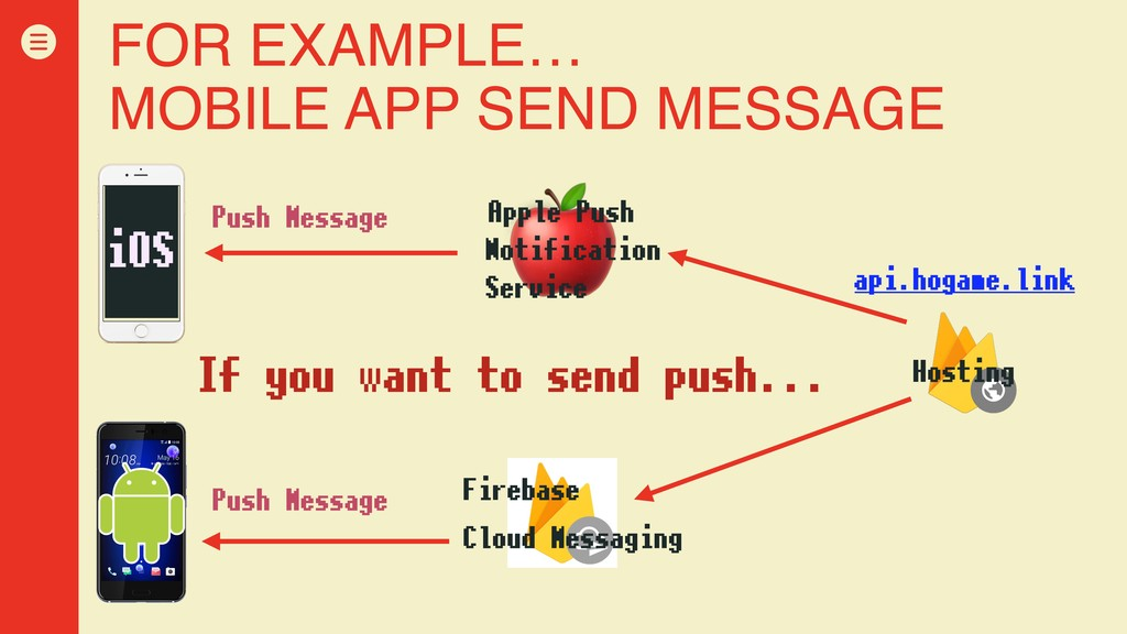 FOR EXAMPLE… MOBILE APP SEND MESSAGE Hosting Fi...