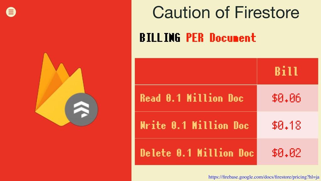 BILLING PER Document Bill Read 0.1 Million Doc ...