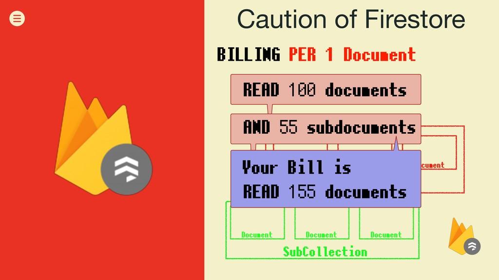 Collection BILLING PER 1 Document Document Docu...