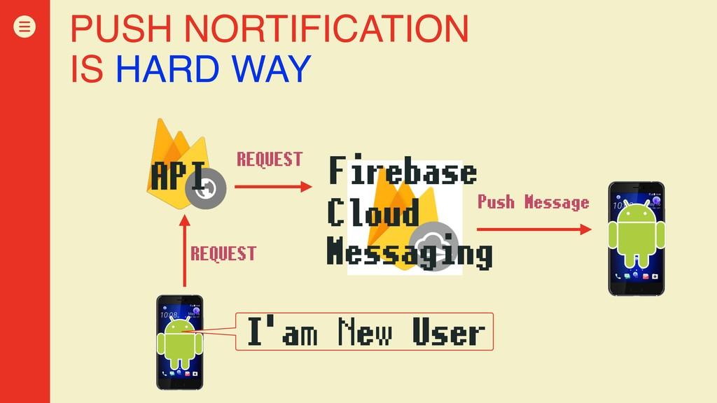 PUSH NORTIFICATION IS HARD WAY API Firebase Pus...