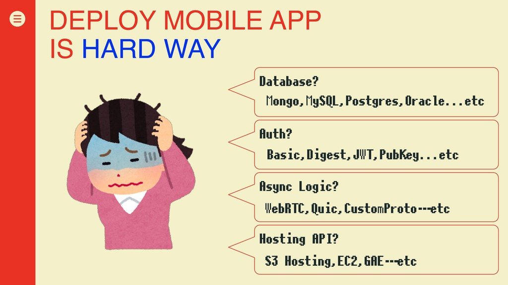 DEPLOY MOBILE APP IS HARD WAY Database? Mongo,M...