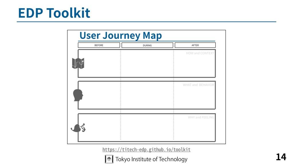 EDP Toolkit 14 https://titech-edp.github.io/too...