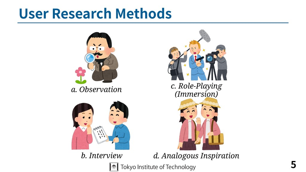User Research Methods 5 a. Observation d. Analo...