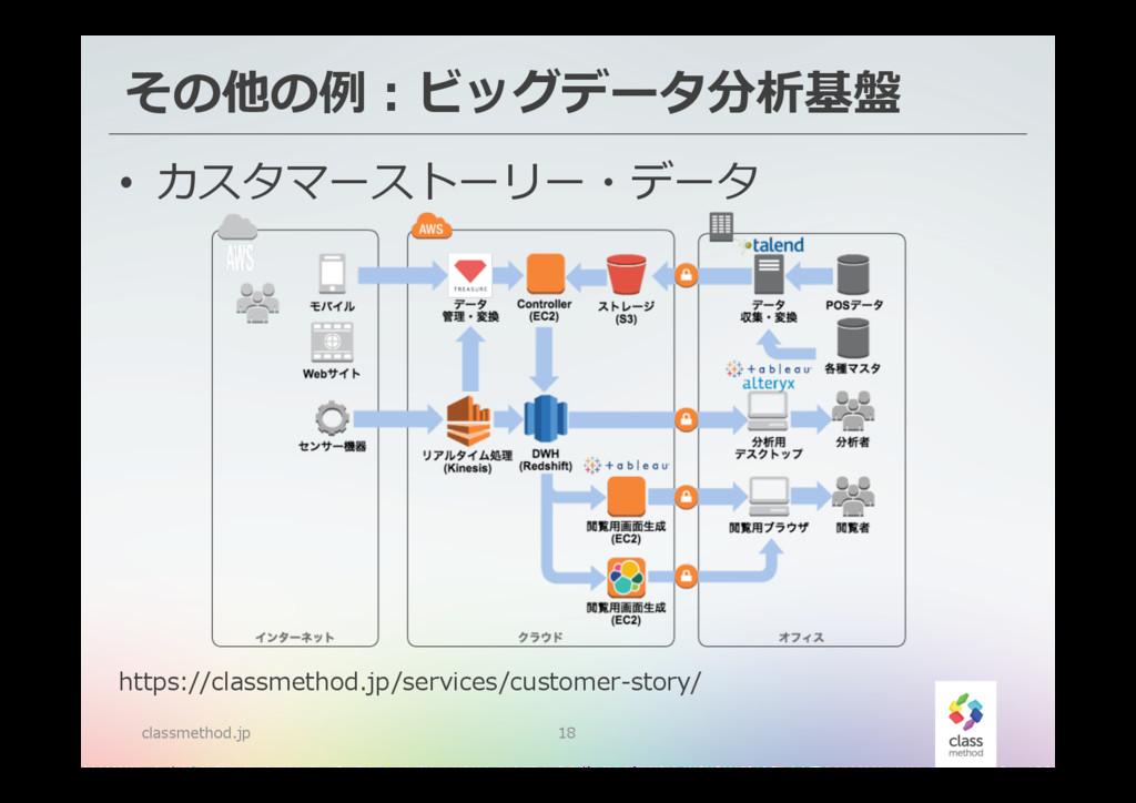 その他の例例:ビッグデータ分析基盤 classmethod.jp 18 • カスタマーストー...