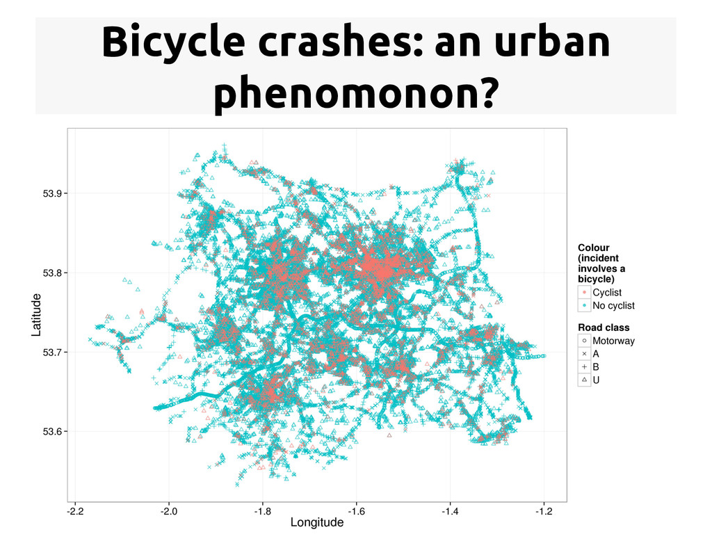 Bicycle crashes: an urban phenomonon?
