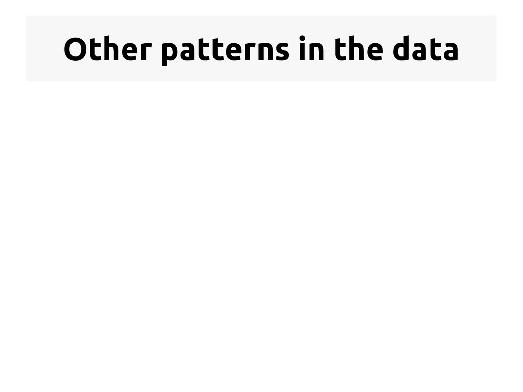 Other patterns in the data  Clear seasonality ...