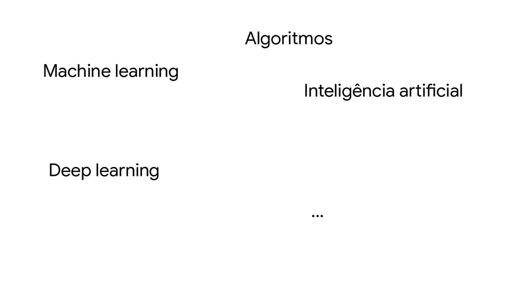 Machine learning Algoritmos Deep learning Inte...