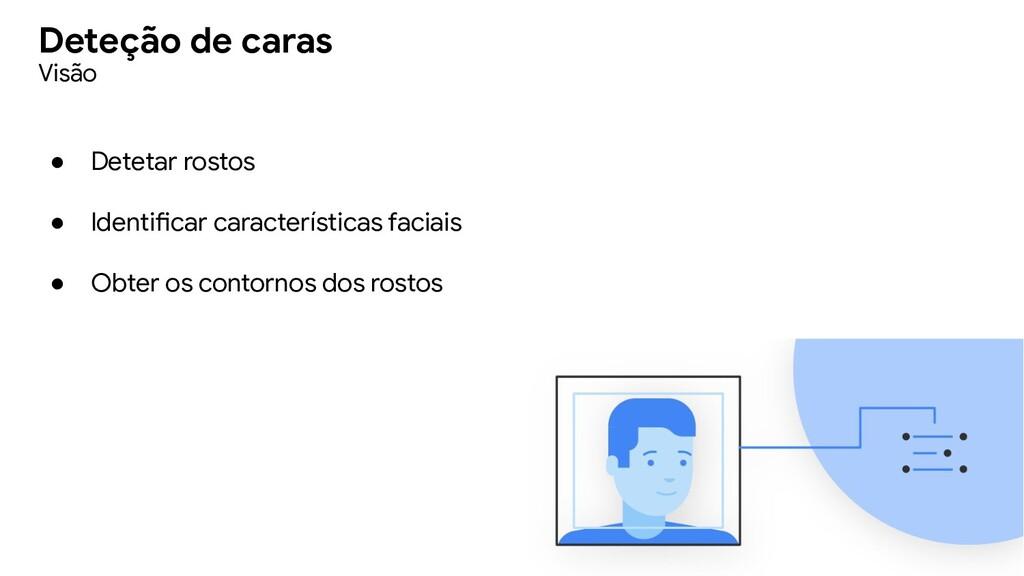 ● Detetar rostos ● Identificar características ...