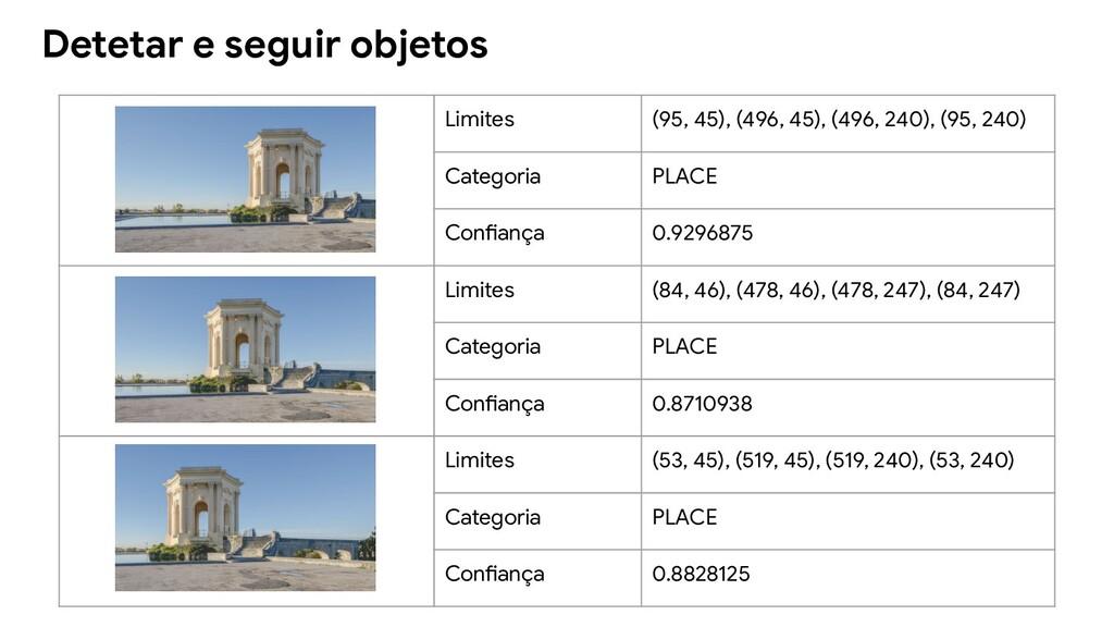 Detetar e seguir objetos Limites (95, 45), (496...