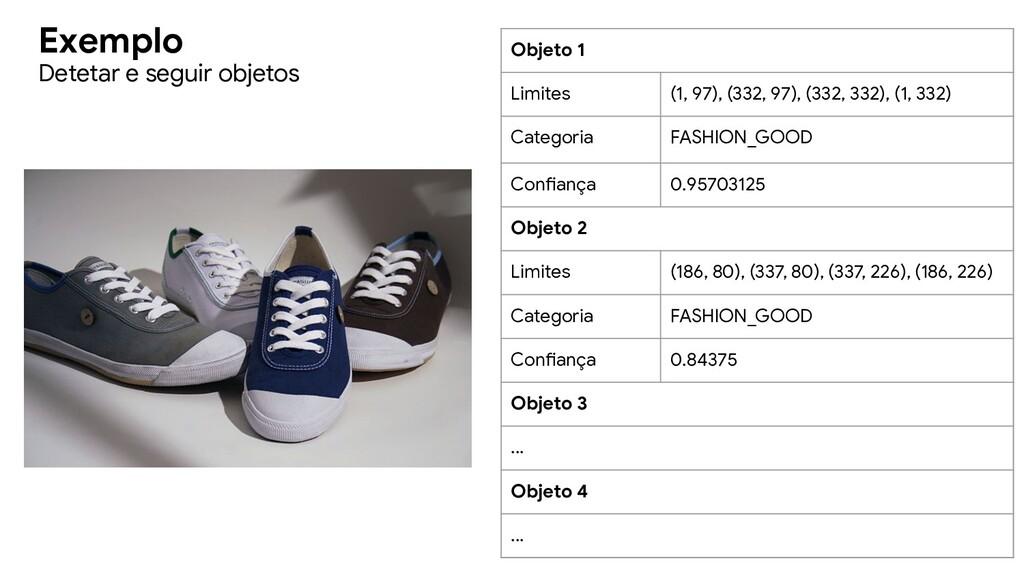 Exemplo Detetar e seguir objetos Objeto 1 Limit...