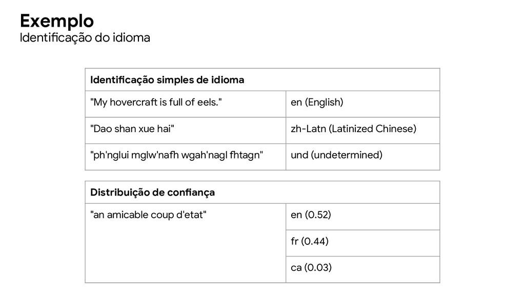 """Identificação simples de idioma """"My hovercraft ..."""