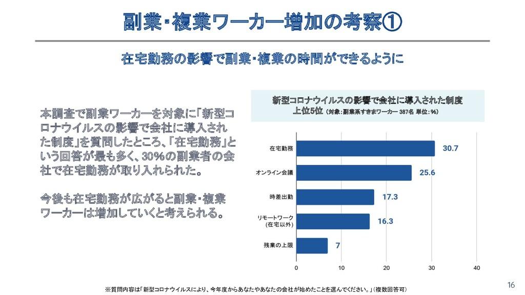 16 新型コロナウイルスの影響で会社に導入された制度 上位5位 (対象:副業系すきまワーカー...