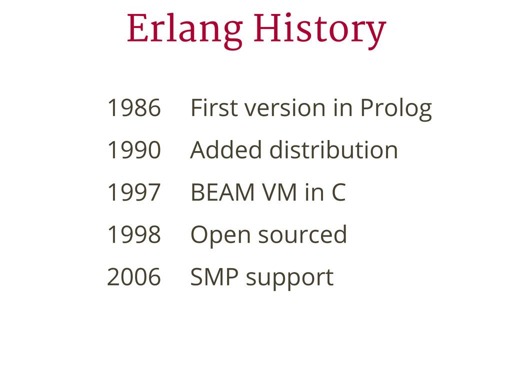 Erlang History 1986 First version in Prolog 199...