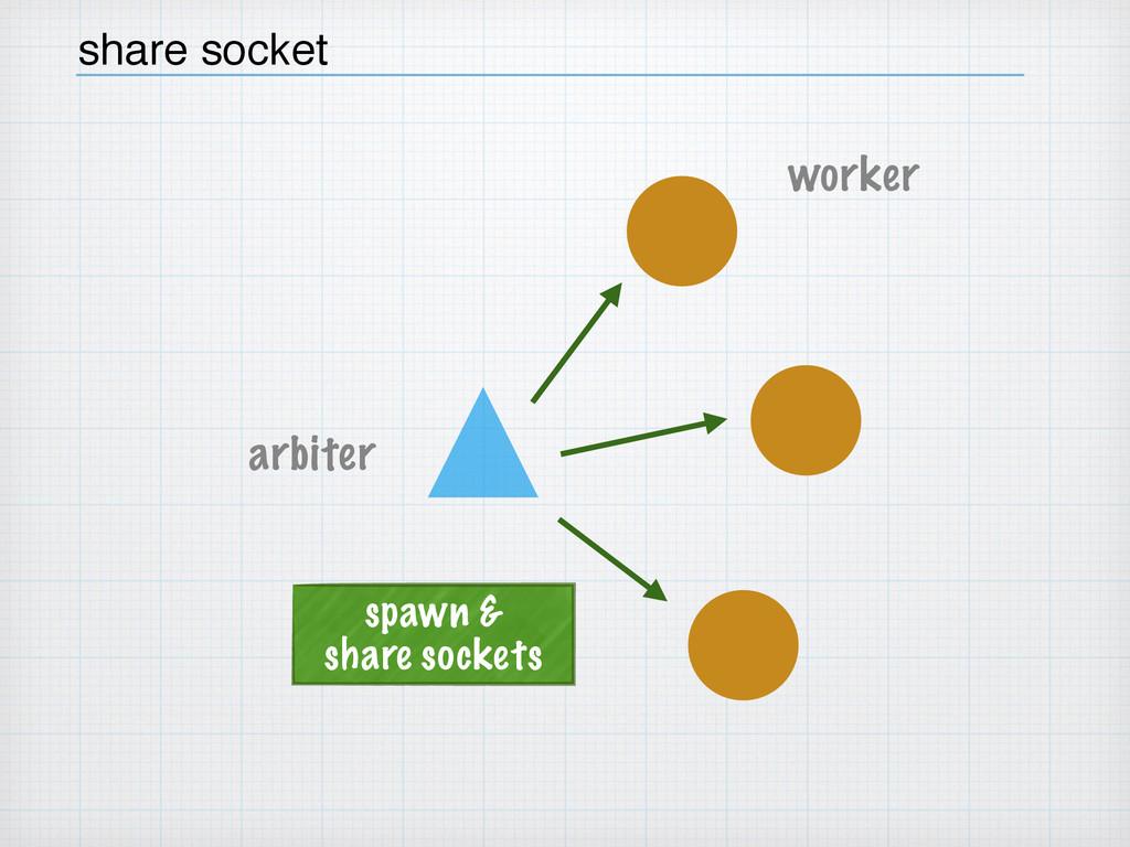 arbiter worker spawn & share sockets share sock...