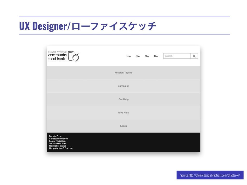 UX Designer/ϩʔϑΝΠεέον Source:http://atomicdesig...