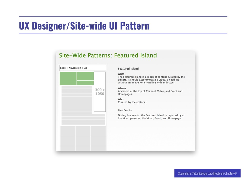 UX Designer/Site-wide UI Pattern Source:http://...