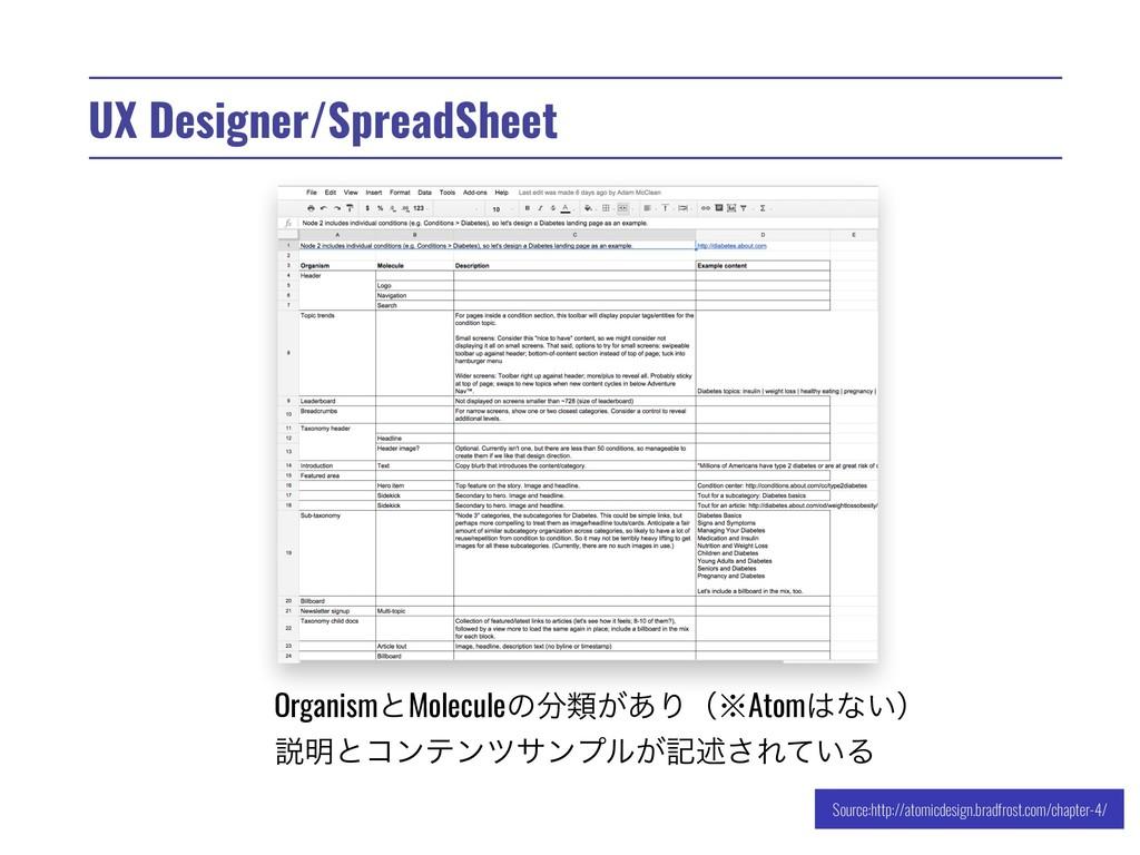 UX Designer/SpreadSheet OrganismͱMoleculeͷྨ͕͋Γ...