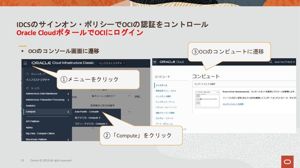 IDCSのサインオン・ポリシーでOCIの認証をコントロール Oracle Cloudポタールで...