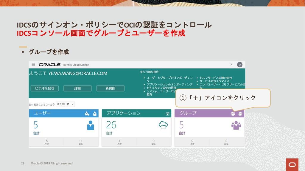 IDCSのサインオン・ポリシーでOCIの認証をコントロール IDCSコンソール画面でグループと...