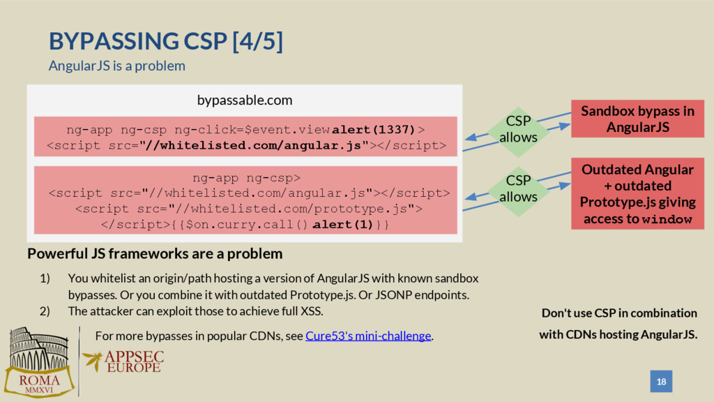18 BYPASSING CSP [4/5] AngularJS is a problem 1...