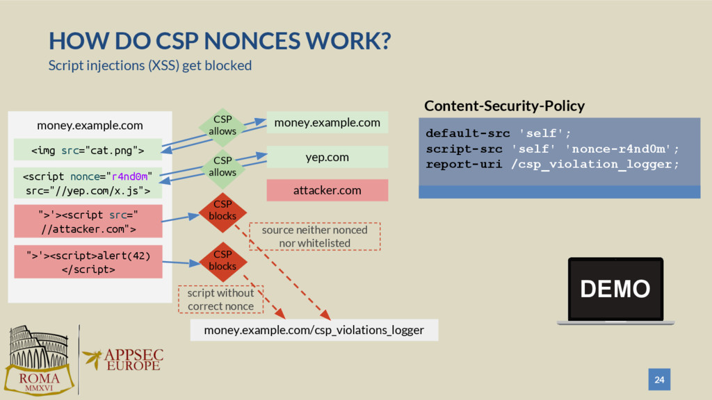 24 HOW DO CSP NONCES WORK? Script injections (X...