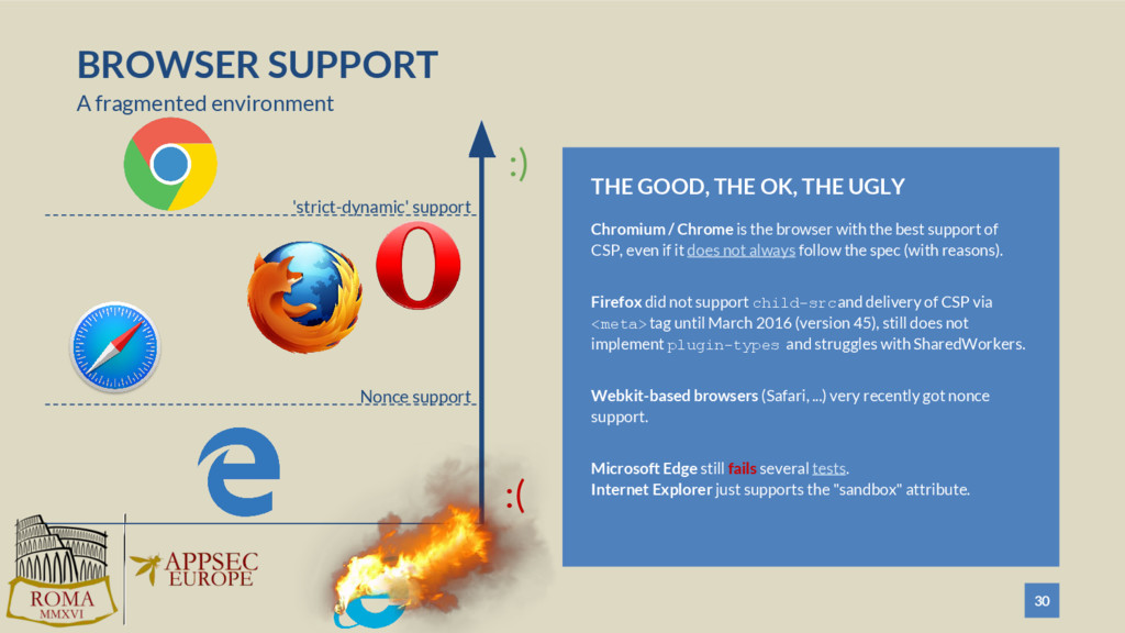 30 BROWSER SUPPORT Chromium / Chrome is the bro...