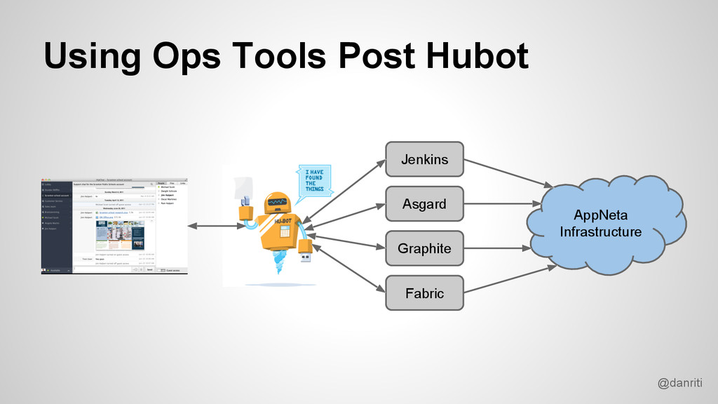 @danriti Using Ops Tools Post Hubot AppNeta Inf...