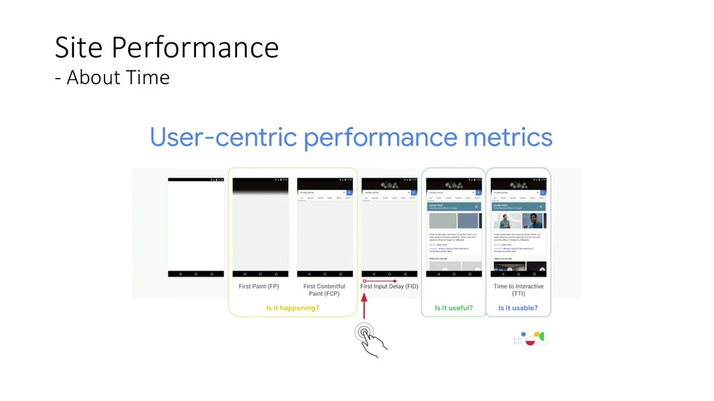 Site Performance - About Time