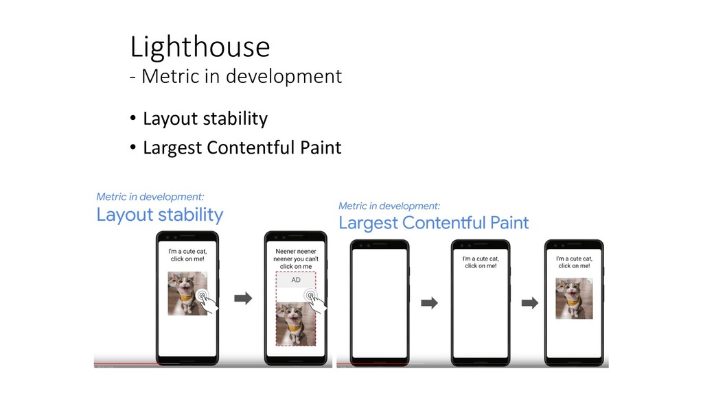 Lighthouse - Metric in development • Layout sta...