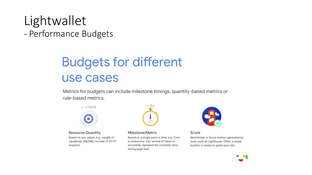 Lightwallet - Performance Budgets