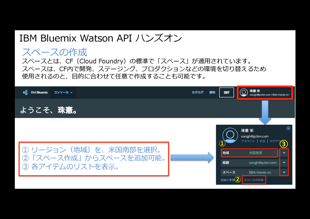 IBM Bluemix Watson API ハンズオン スペースの作成 スペースとは、CF(...