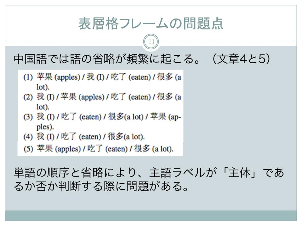 表層格フレームの問題点 11 தࠃޠͰޠͷলུ͕සൟʹى͜Δɻʢจষͱʣ    ...