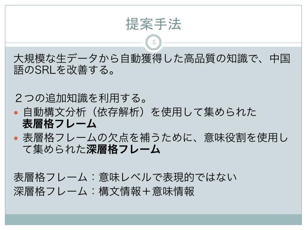 提案手法 5 େنͳੜσʔλ͔Βࣗಈ֫ಘͨ͠ߴ࣭ͷࣝͰɺதࠃ ޠͷ43-Λվળ͢Δɻ ...