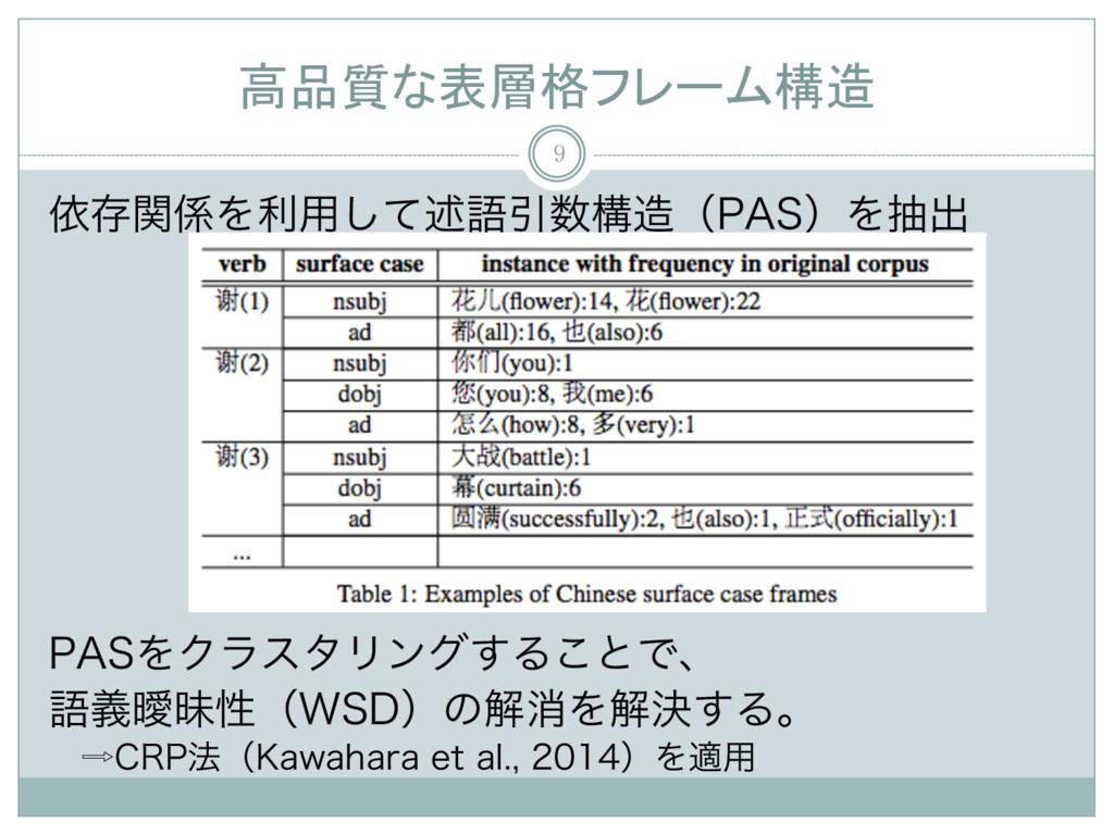 """高品質な表層格フレーム構造 9 ґଘؔΛར༻ͯ͠ड़ޠҾߏʢ1""""4ʣΛநग़    ..."""