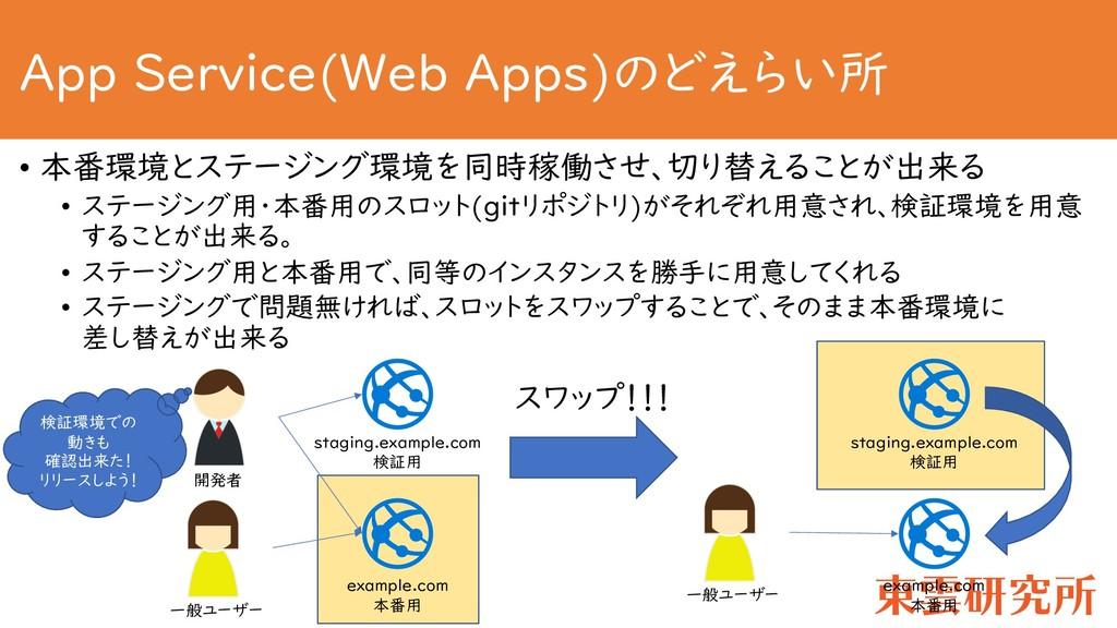 App Service(Web Apps)のどえらい所 • 本番環境とステージング環境を同時稼...