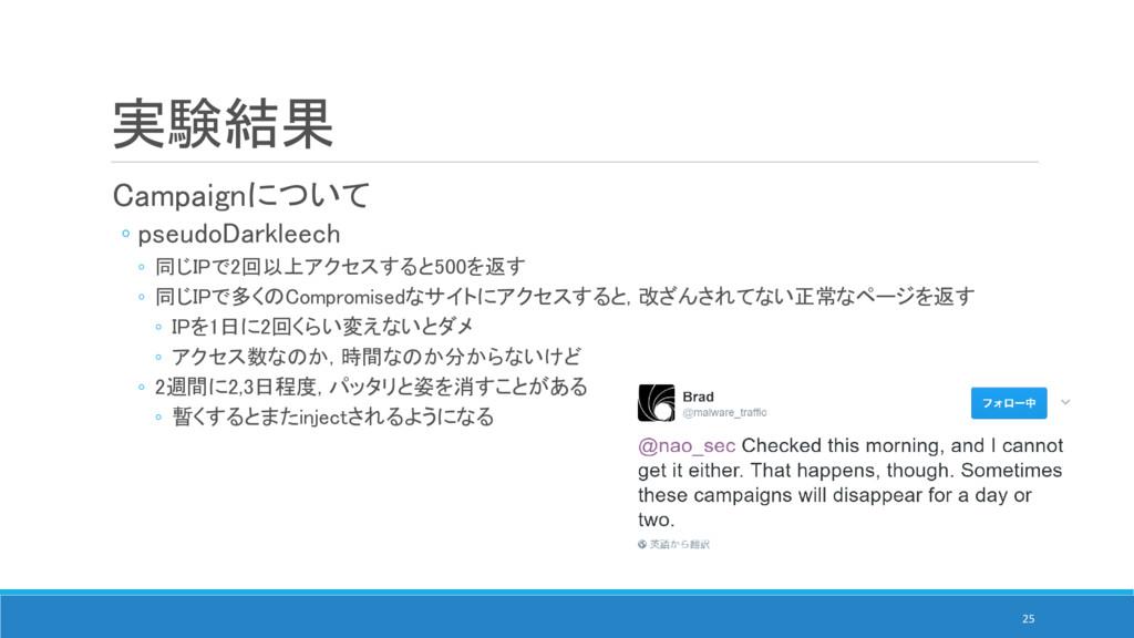 実験結果 Campaignについて ◦ pseudoDarkleech ◦ 同じIPで2回以上...