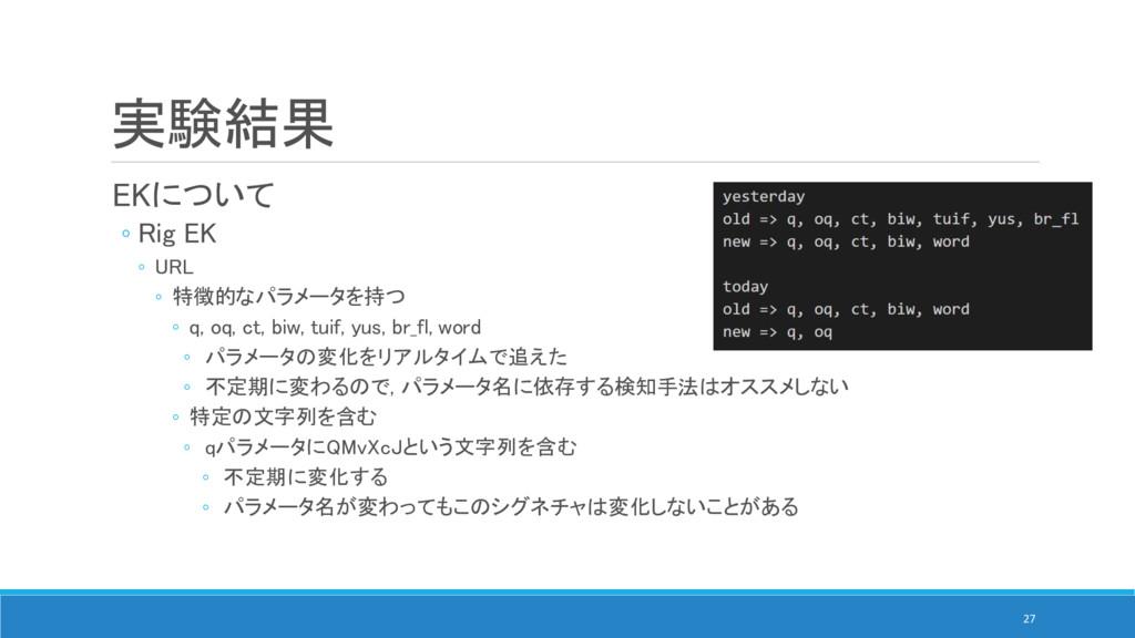 実験結果 EKについて ◦ Rig EK ◦ URL ◦ 特徴的なパラメータを持つ ◦ q, ...
