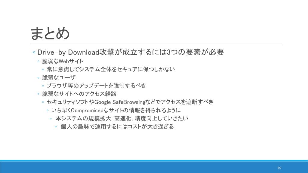 まとめ ◦ Drive-by Download攻撃が成立するには3つの要素が必要 ◦ 脆弱なW...