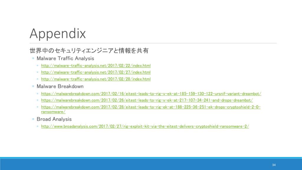 Appendix 世界中のセキュリティエンジニアと情報を共有 ◦ Malware Traffi...