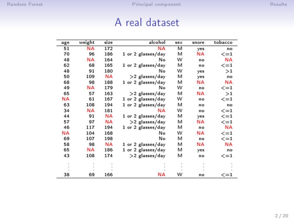 Random Forest Principal component Results A rea...