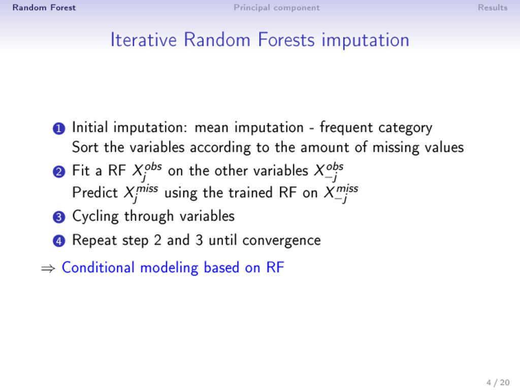 Random Forest Principal component Results Itera...