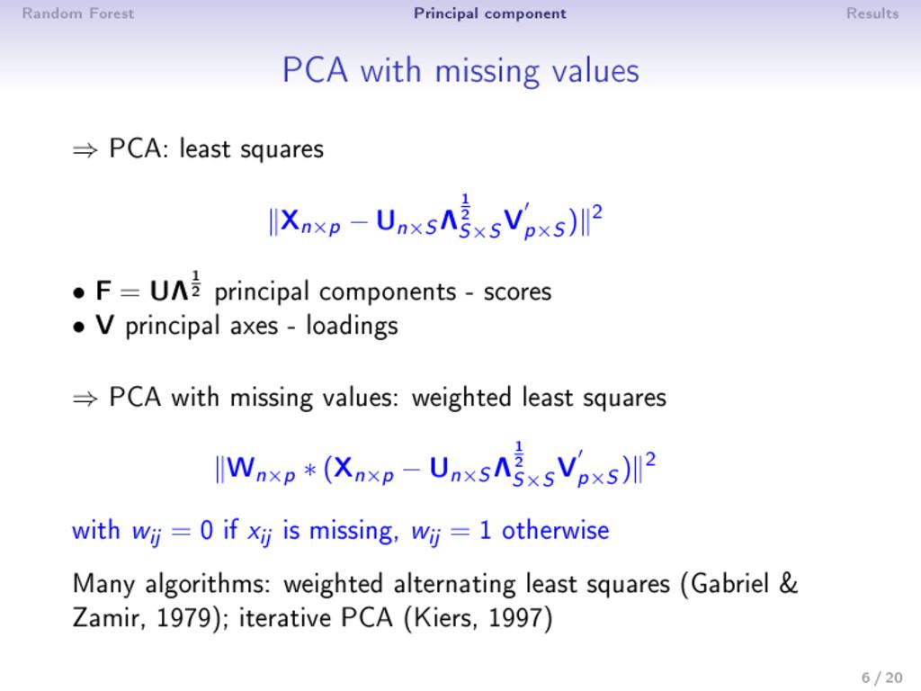 Random Forest Principal component Results PCA w...