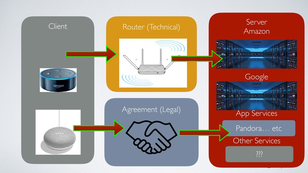 @ablythe Agreement (Legal) Router (Technical) S...