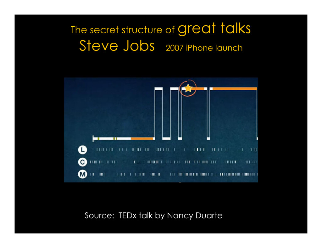 The secret structure of great talks Steve Jobs ...