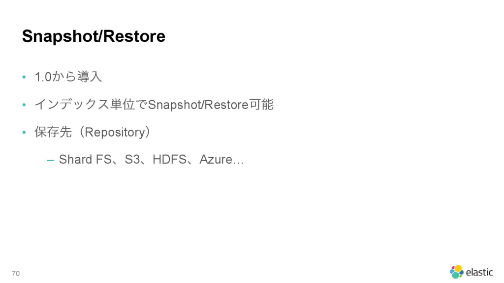 Snapshot/Restore • 1.0͔Βಋೖ • ΠϯσοΫε୯ҐͰSnapshot/...