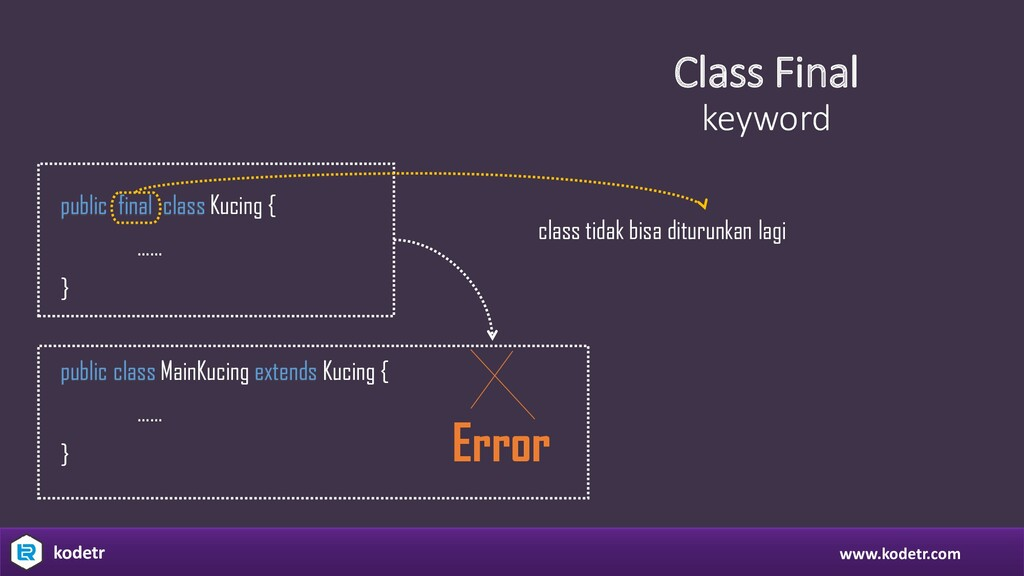 Class Final keyword www.kodetr.com kodetr publi...