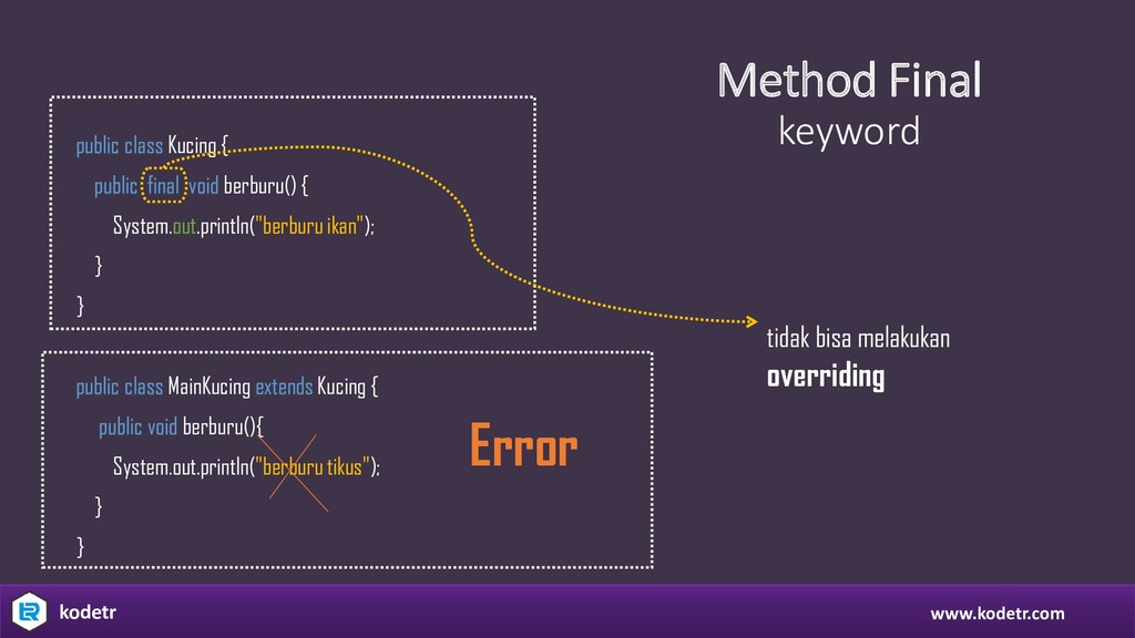 Method Final keyword www.kodetr.com kodetr publ...