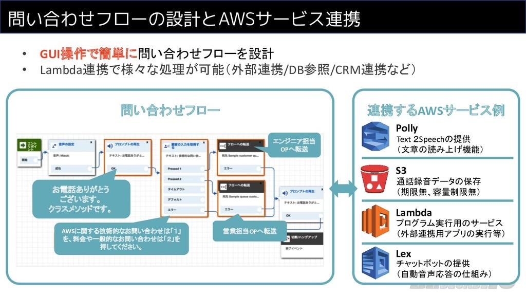 連携するAWSサービス例 問い合わせフローの設計とAWSサービス連携 Lex Lambda P...